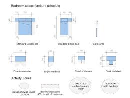 Charming Magnificent Bedroom Sizes Regarding What Is A There Minimum Size And  Specification From