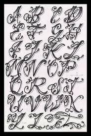 fonts de letras para tatuagens online dating