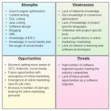 personal swot analysis to assess and improve yourself swot  blog