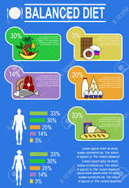 Infographic Chart Of Healthy Nutrition Proportions And Silhouettes