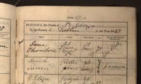 Church Genealogy Welcome To Irish Genealogy Irish Genealogy