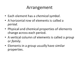High School Physical Science Week 7 The Periodic Table. - ppt download