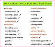 essay about future career good essay introduction example essay about future career