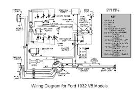 wiring diagram the ford barn not sure what diff if any between the 4 and 8 here s a link to macvanpelt s website page mike