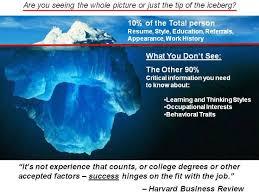 hemingway iceberg theory essay