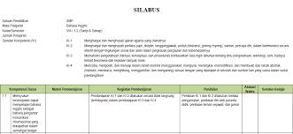 Check spelling or type a new query. Silabus Bahasa Inggris Smp Mts Kelas 8 Semester Ganjil Kurikulum 2013 Tahun Pelajaran 2020 2021 Didno76 Com
