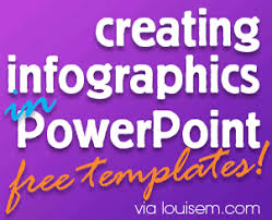 Infographics For Powerpoint Creating Infographics With Powerpoint Templates Infographic