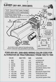 ford 1000 tractor wiring diagram wiring diagrams reader ford 1000 tractor wiring diagram wiring diagram libraries 9n ford tractor wiring diagram ford 1000 tractor