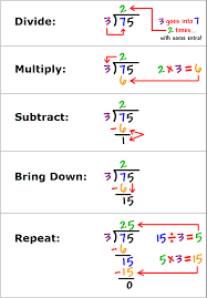 Long division: just in case you need to brush up, or if your ...