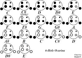 Old Fingering Charts Ace Ocarinas