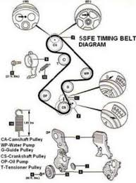Timing belt toyota camry best tensioner pulley bearing hyundai santa timing replacement mileage interval