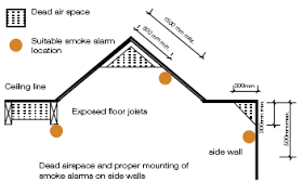wire fire alarm wiring diagram images wire smoke detector installation wiring diagram get image about