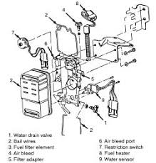repair guides routine maintenance and tune up fuel filter  click image to see an enlarged view