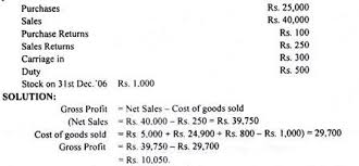 Profit Loss Formula How To Calculate Gross Profit And Gross Loss