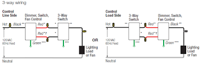 lutron cl dimmer wiring diagram how to install a dimmer switch dimmer switch wiring 2 way at Wiring Diagram For Dimmer Switch