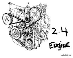 replace timing belt on 2 lt kia rondo fixya they come two types of engines the 2 4 has a timing chain and the 2 7 has the timing belt hope this helps here are pictures labeled engine size