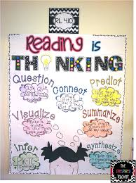 Anchor Charts For Reading Using Anchor Charts As An Effective Teaching Learning Tool