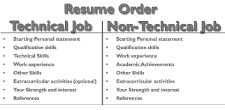 resume order of jobs how to make resume for my first job after graduation