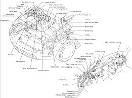mazda 3 engine bay diagram mazda wiring diagrams