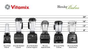 Which Vitamix To Buy 2019 Vitamix Review And Comparison