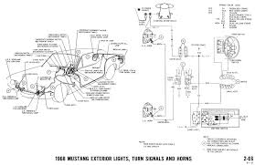 ford mustang wiring diagram fundacaoaristidesdesousamendes com ford mustang wiring diagram mustang wire diagram circuit diagram template computeousecalls info mustang ignition wiring diagram