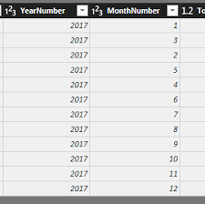 How To Get Month Name From Month Number In Power Bi Stack