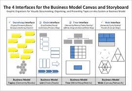 Business Storyboard Examples Under Fontanacountryinn Com