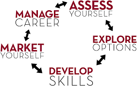 exploretalent presents a beginner s guide to acting plan your career career plan