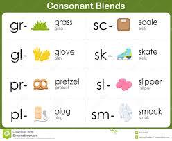 Beginning Consonant Blends Lessons Tes Teach