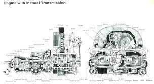 beetle engine diagram wiring diagram fascinating 66 vw beetle engine diagram wiring diagram expert 2000 beetle engine diagram 1967 vw beetle engine