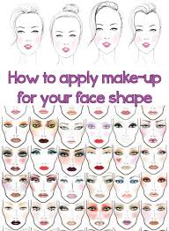 how to apply make up for your face shape