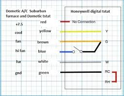mod 100 honeywell, dometic and suburban digitial thermostat Rv Ac Wiring Diagram honeywell digital thermostat wiring diagram coleman rv ac wiring diagram