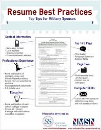 best resume practices