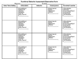 Functional Behavior Assessment Observation Form Teaching Resources ...