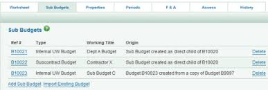 Budget Lists Examples Sub Budgets Overview Sage
