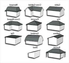 roof form different types of metal roofing lovely understanding form part 8