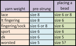 Nelkin Designs Blog Tutorial Yarn Weight Vs Bead Size