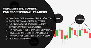 Candlestick Chart Course Candlestick Course Welcome To Smalik Advisory