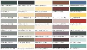 Home Depot Paint Color Chart Royalsportsclub Website