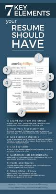 42 Best Resume Writing Images On Pinterest Gym Resume And Interview