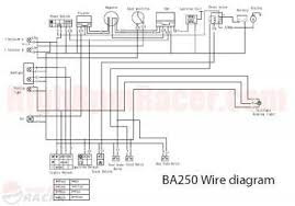 zongshen quad bike wiring diagram zongshen image zongshen 250cc wiring diagram zongshen image on zongshen quad bike wiring diagram