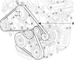 hyundai entourage engine diagram good place to get wiring diagram • repair guides engine mechanical components accessory drive belts rh autozone com 2013 sonata engine diagrams diagram hyundai roll stop engine