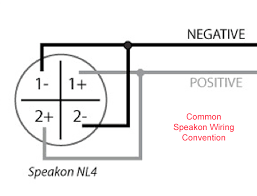 connector identification please gearslutz pro audio community connector identification please nl4 wiring jpg