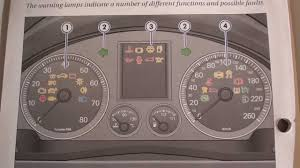 vw jetta dashboard warning lights symbols (2005 2010) 5th vw polo wiring diagram pdf at 2002 Jetta Cluster Diagram