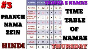 5 Namazo Ki Rakat Namaz Ka Time Table Youtube