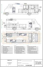 Restaurant Kitchen Layout Blueprints Of Restaurant Kitchen Designs Cocinas Pinterest