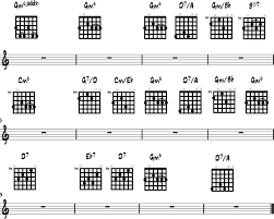 Chord G M G Sharp Min Presto