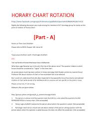 Horary Chart Rotation By Dhirendra Nath Misra Issuu
