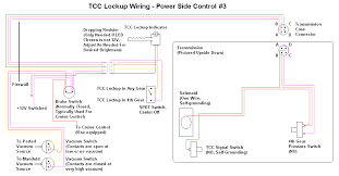 allison 1000 tcc wiring diagram data wiring diagrams \u2022 Allison 1000 Transmission Parts Diagram 1995 4l60e valve body diagram fresh transmission wiring diagrams rh lambdarepos org allison md3060 diagram allison transmission wiring schematic