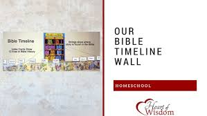 Bible Timeline Wall Chart Our Bible Timeline Wall Heart Of Wisdom